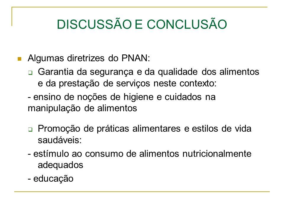 DISCUSSÃO E CONCLUSÃO Algumas diretrizes do PNAN: