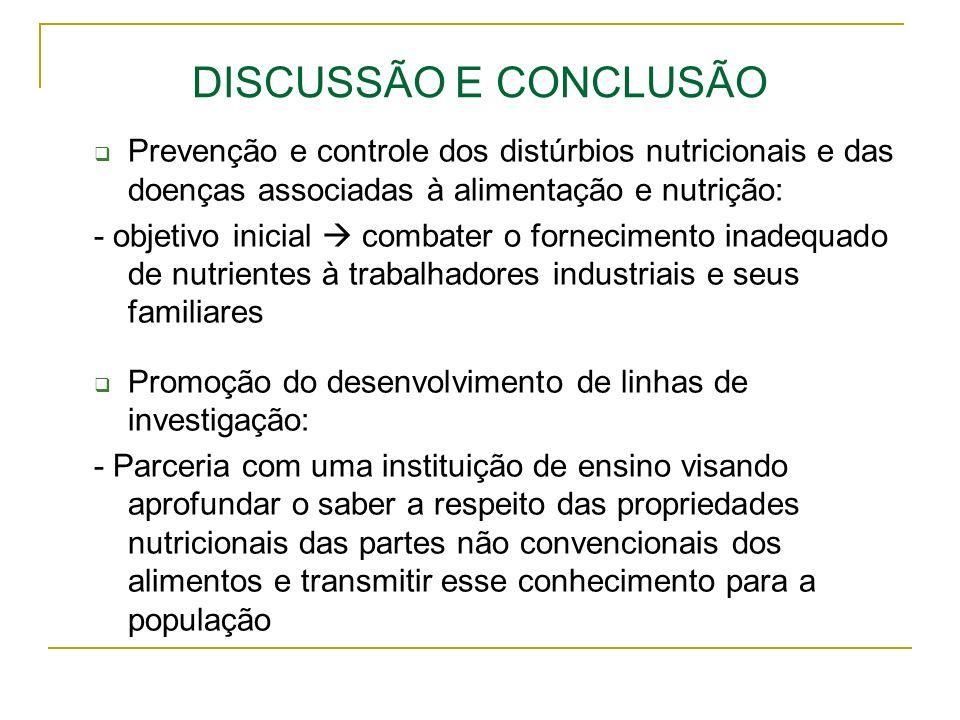 DISCUSSÃO E CONCLUSÃO Prevenção e controle dos distúrbios nutricionais e das doenças associadas à alimentação e nutrição: