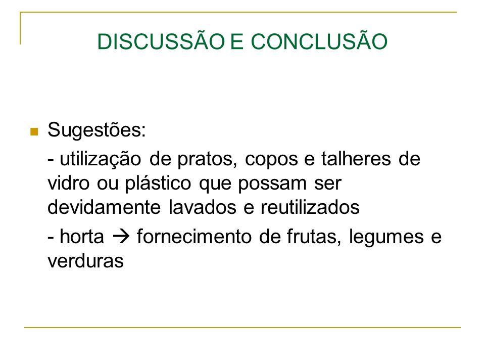 DISCUSSÃO E CONCLUSÃO Sugestões: