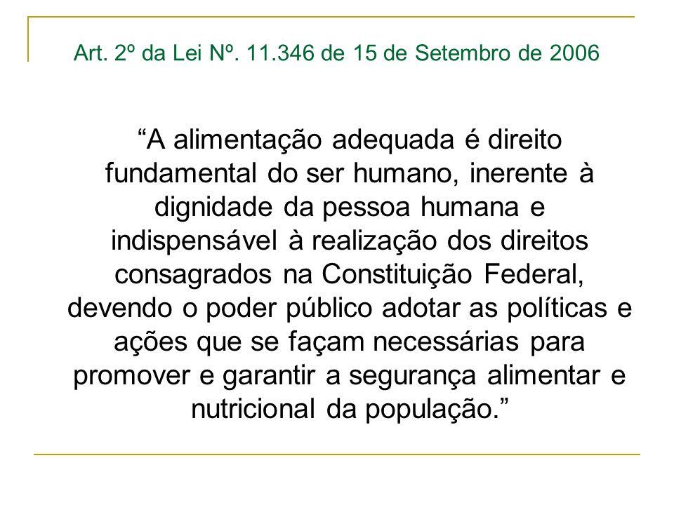 Art. 2º da Lei Nº. 11.346 de 15 de Setembro de 2006