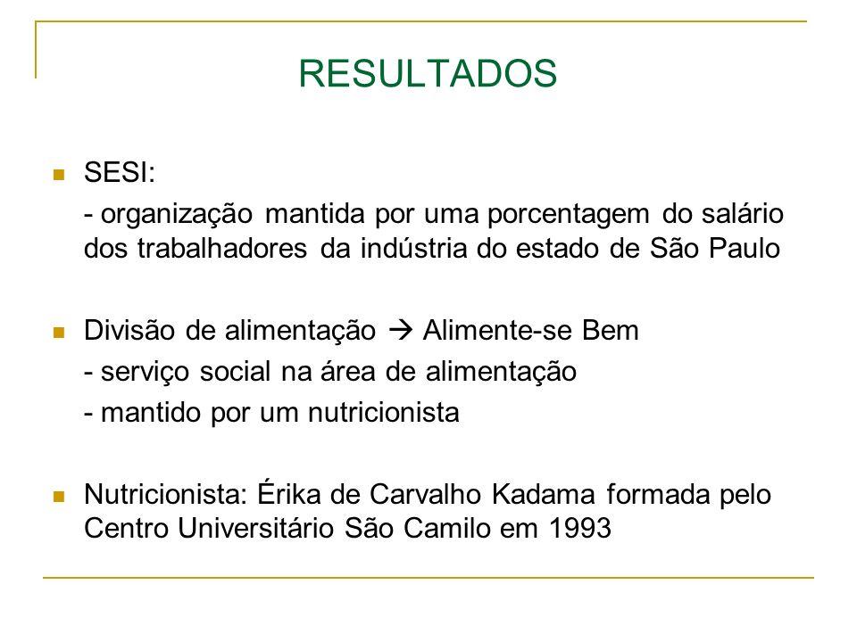 RESULTADOS SESI: - organização mantida por uma porcentagem do salário dos trabalhadores da indústria do estado de São Paulo.