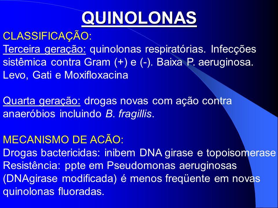 QUINOLONAS CLASSIFICAÇÃO: