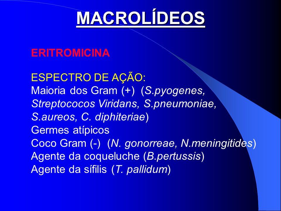 MACROLÍDEOS ERITROMICINA ESPECTRO DE AÇÃO: