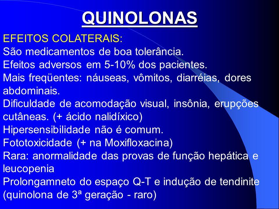 QUINOLONAS EFEITOS COLATERAIS: São medicamentos de boa tolerância.