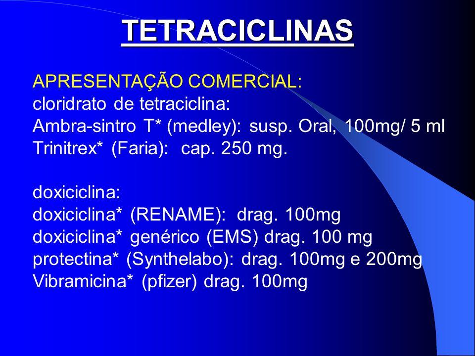 TETRACICLINAS APRESENTAÇÃO COMERCIAL: cloridrato de tetraciclina: