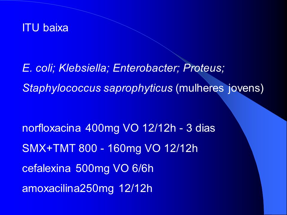 ITU baixa E. coli; Klebsiella; Enterobacter; Proteus; Staphylococcus saprophyticus (mulheres jovens)