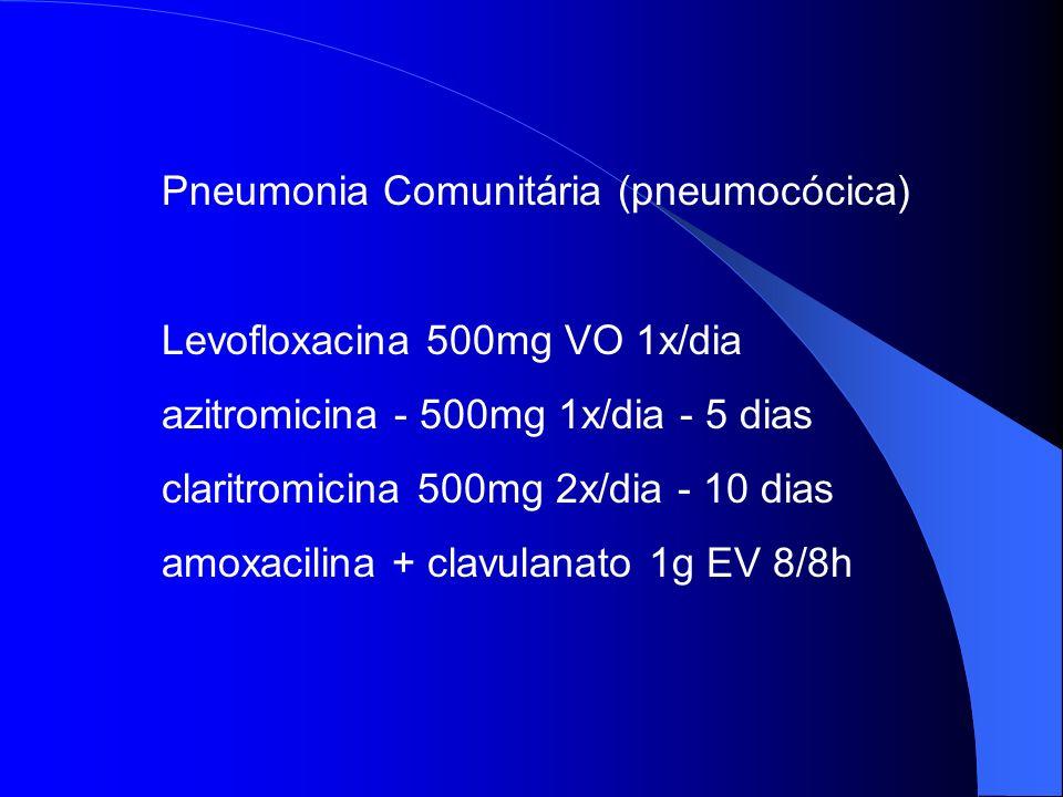 Pneumonia Comunitária (pneumocócica)