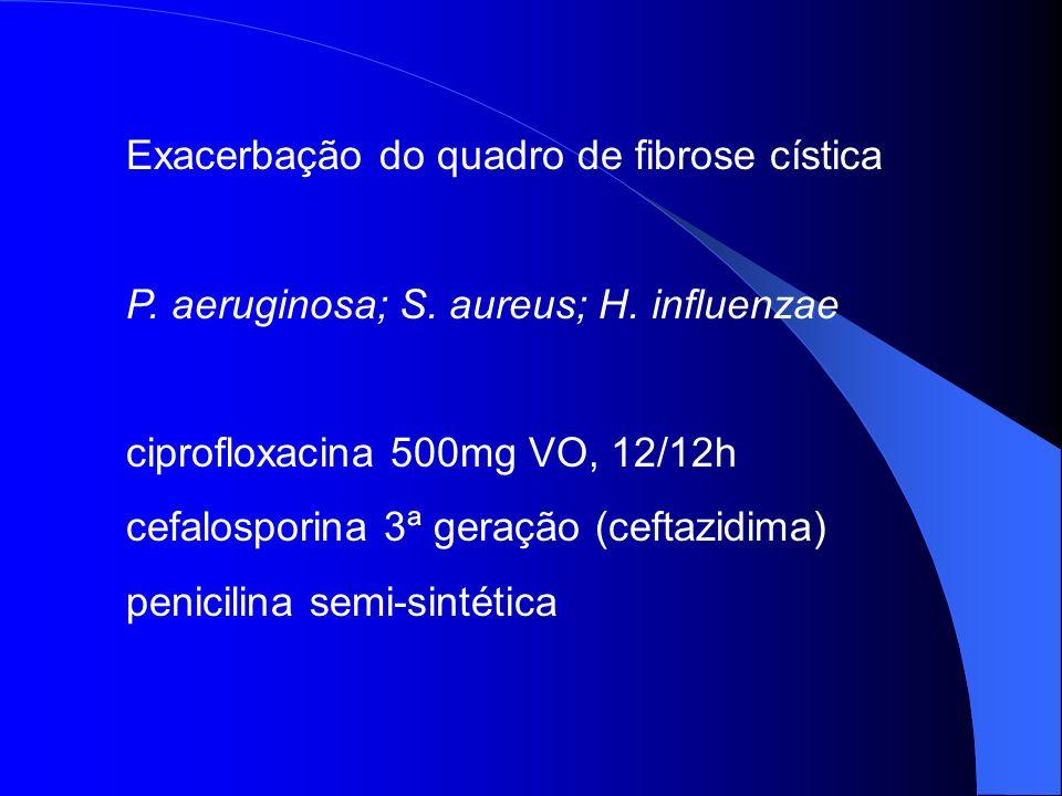 Exacerbação do quadro de fibrose cística