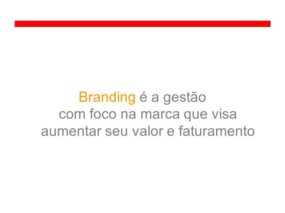 Branding é a gestão com foco na marca que visa aumentar seu valor e faturamento