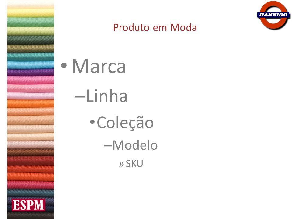 Produto em Moda Marca Linha Coleção Modelo SKU