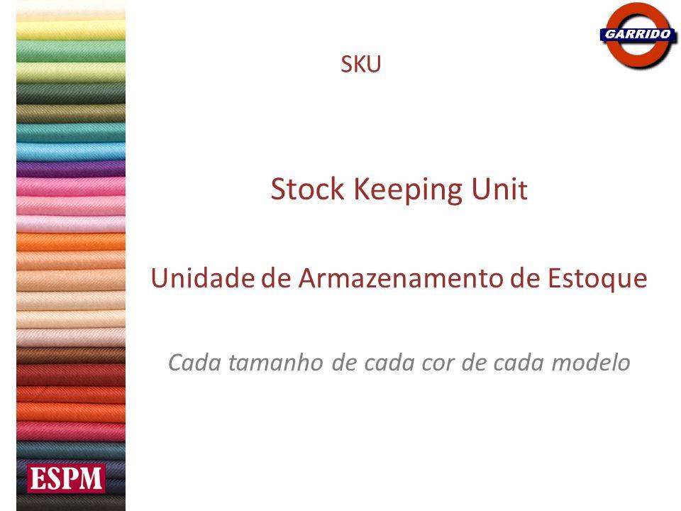 Stock Keeping Unit Unidade de Armazenamento de Estoque SKU