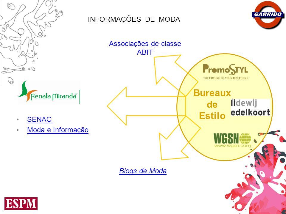 Associações de classe ABIT