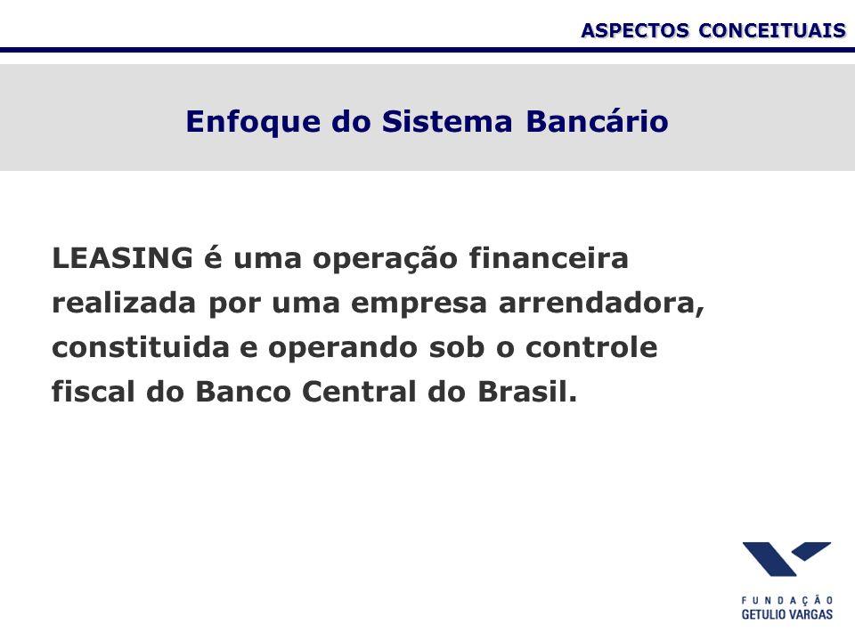 Enfoque do Sistema Bancário