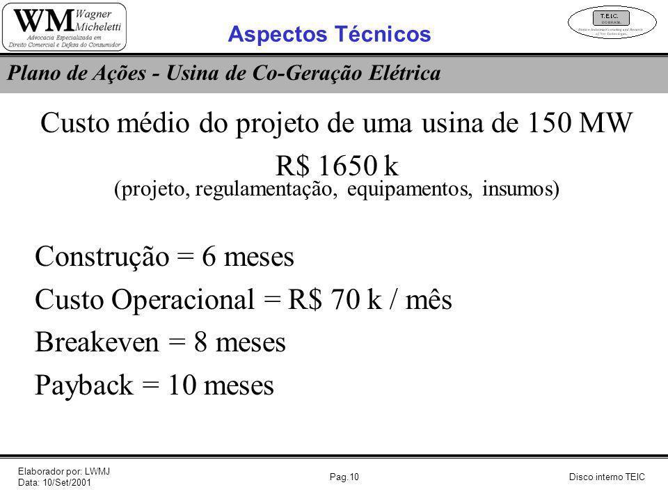 Custo médio do projeto de uma usina de 150 MW R$ 1650 k