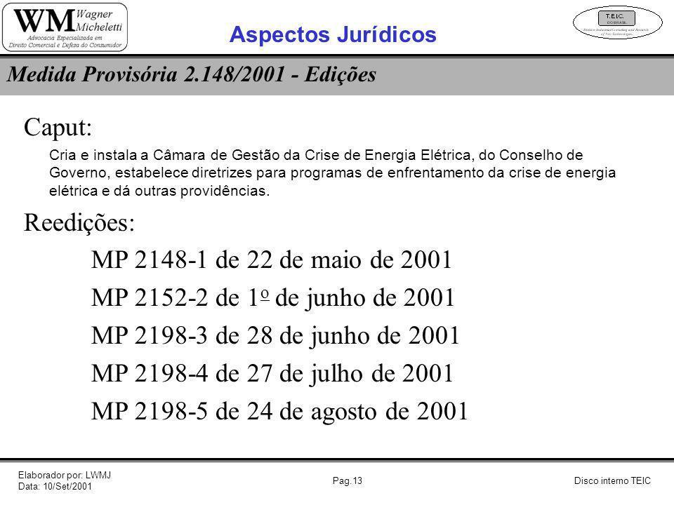 Medida Provisória 2.148/2001 - Edições