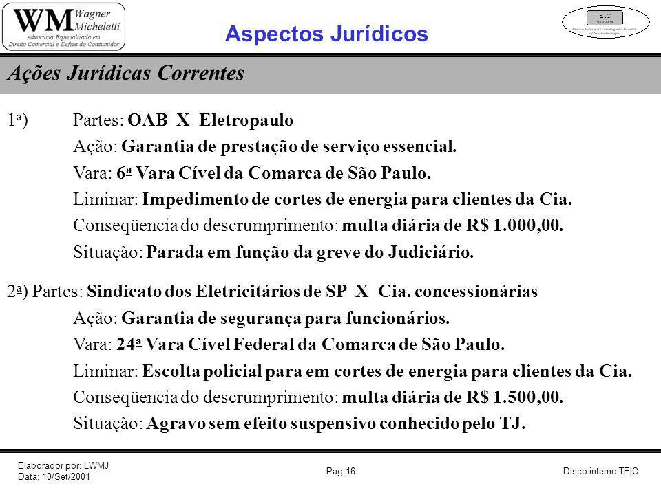 Ações Jurídicas Correntes