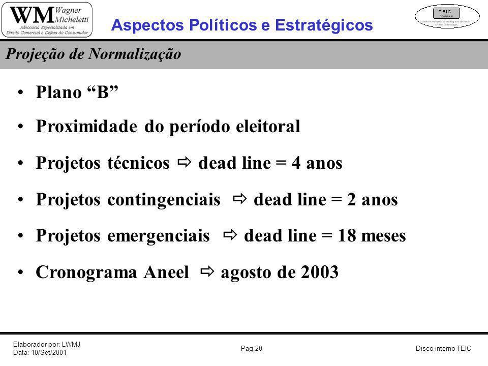 Aspectos Políticos e Estratégicos Projeção de Normalização