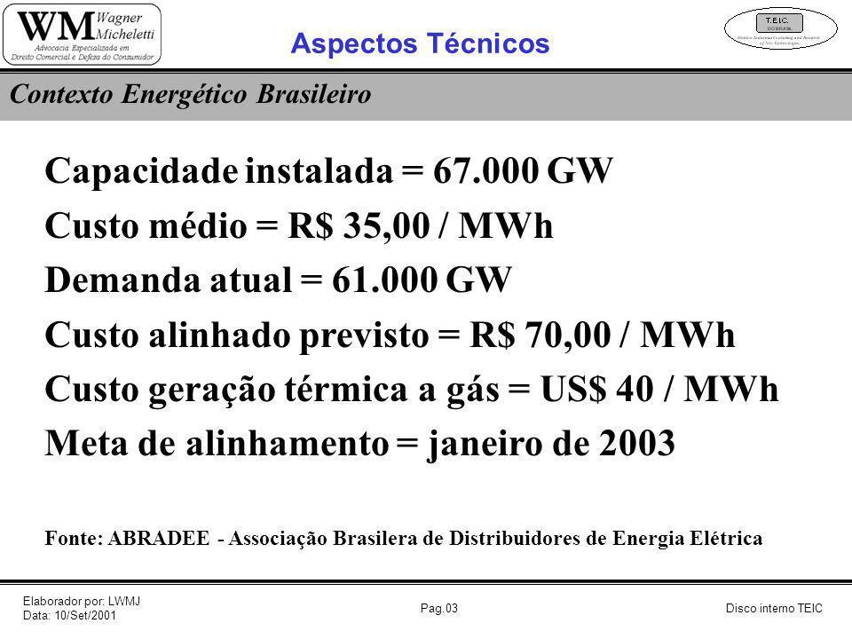 Capacidade instalada = 67.000 GW Custo médio = R$ 35,00 / MWh