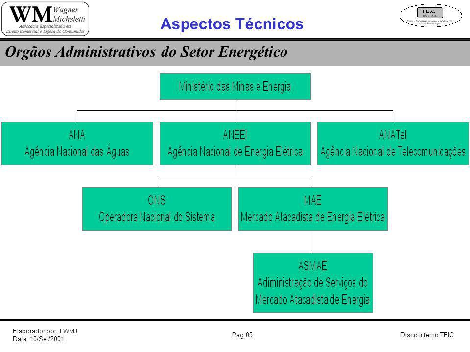 Orgãos Administrativos do Setor Energético
