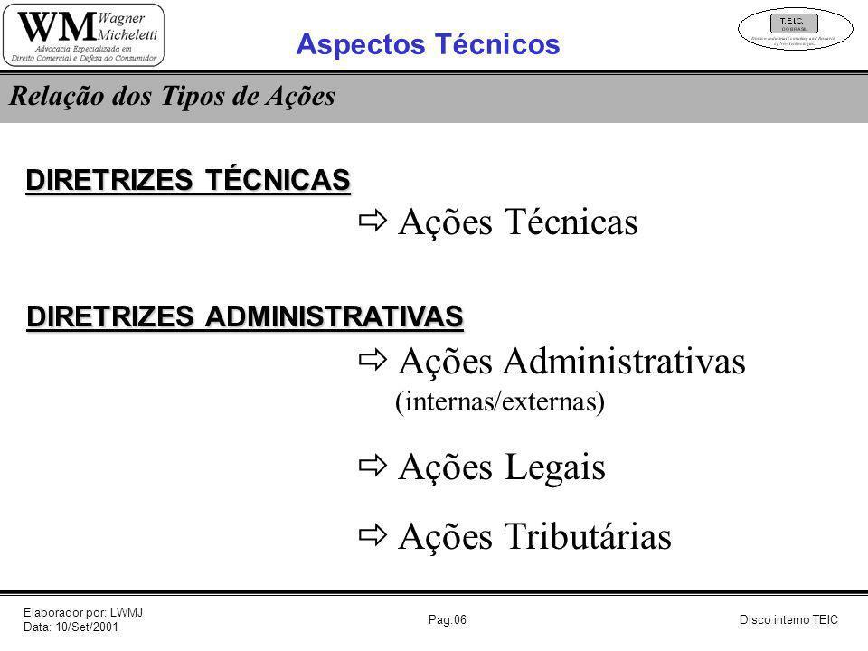 DIRETRIZES ADMINISTRATIVAS  Ações Administrativas (internas/externas)