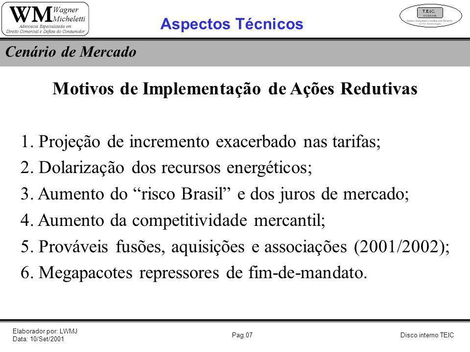 Motivos de Implementação de Ações Redutivas