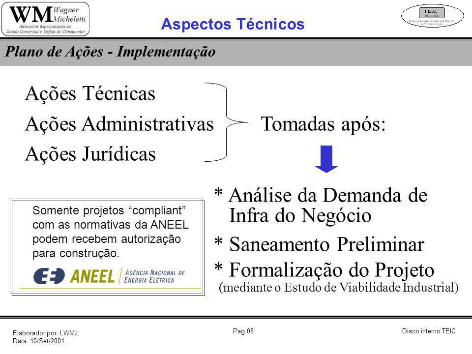 Ações Administrativas Tomadas após: Ações Jurídicas