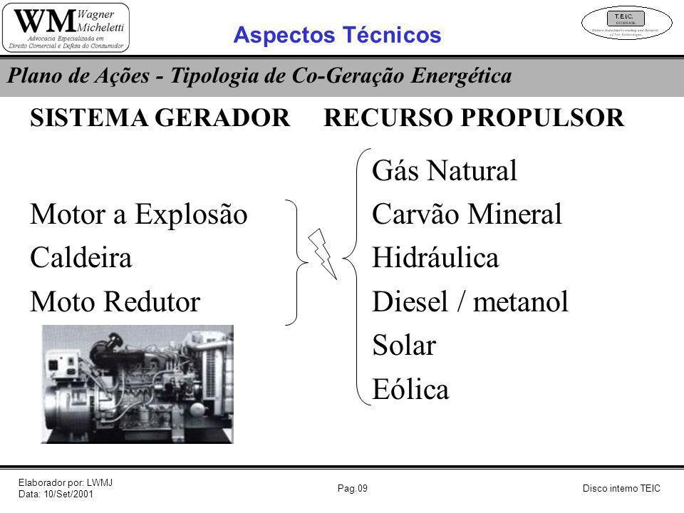 Motor a Explosão Carvão Mineral Caldeira Hidráulica