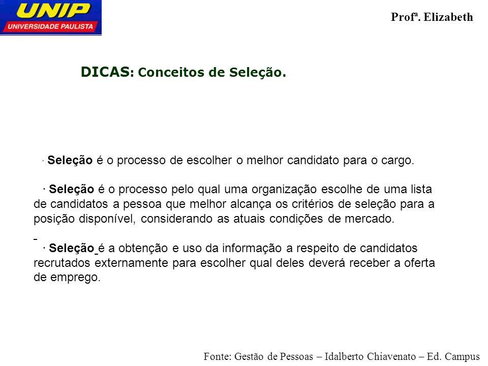 Fonte: Gestão de Pessoas – Idalberto Chiavenato – Ed. Campus