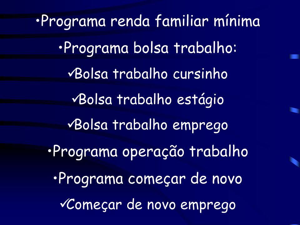 Programa renda familiar mínima Programa bolsa trabalho: