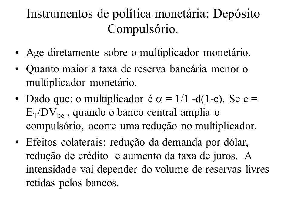 Instrumentos de política monetária: Depósito Compulsório.