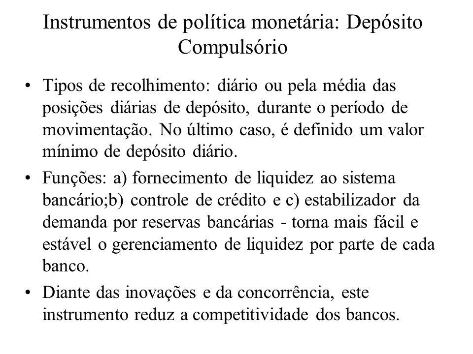 Instrumentos de política monetária: Depósito Compulsório