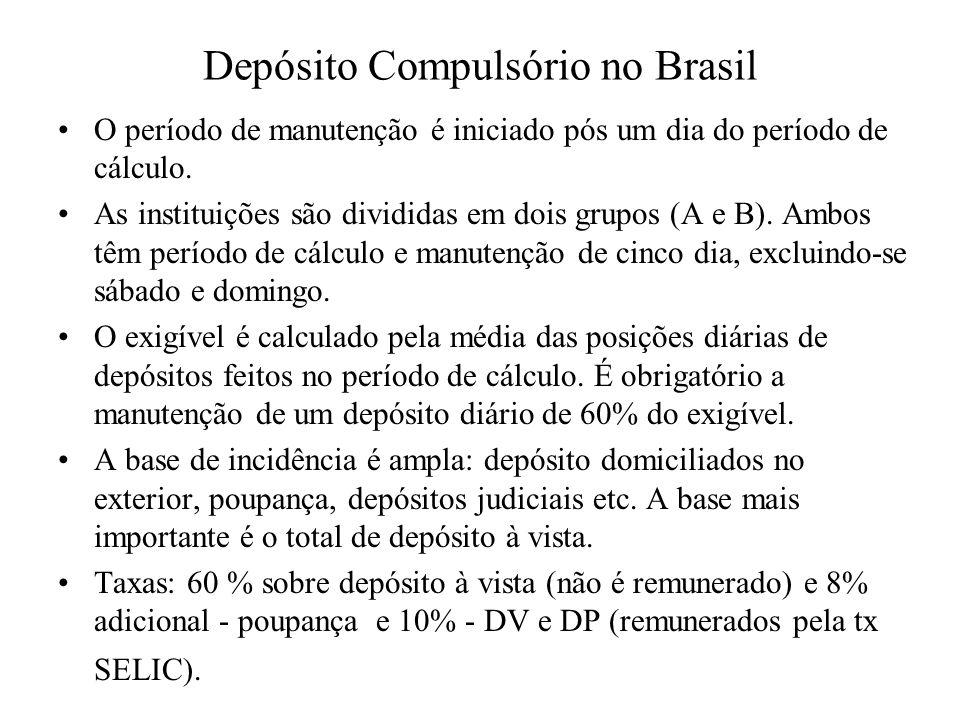 Depósito Compulsório no Brasil