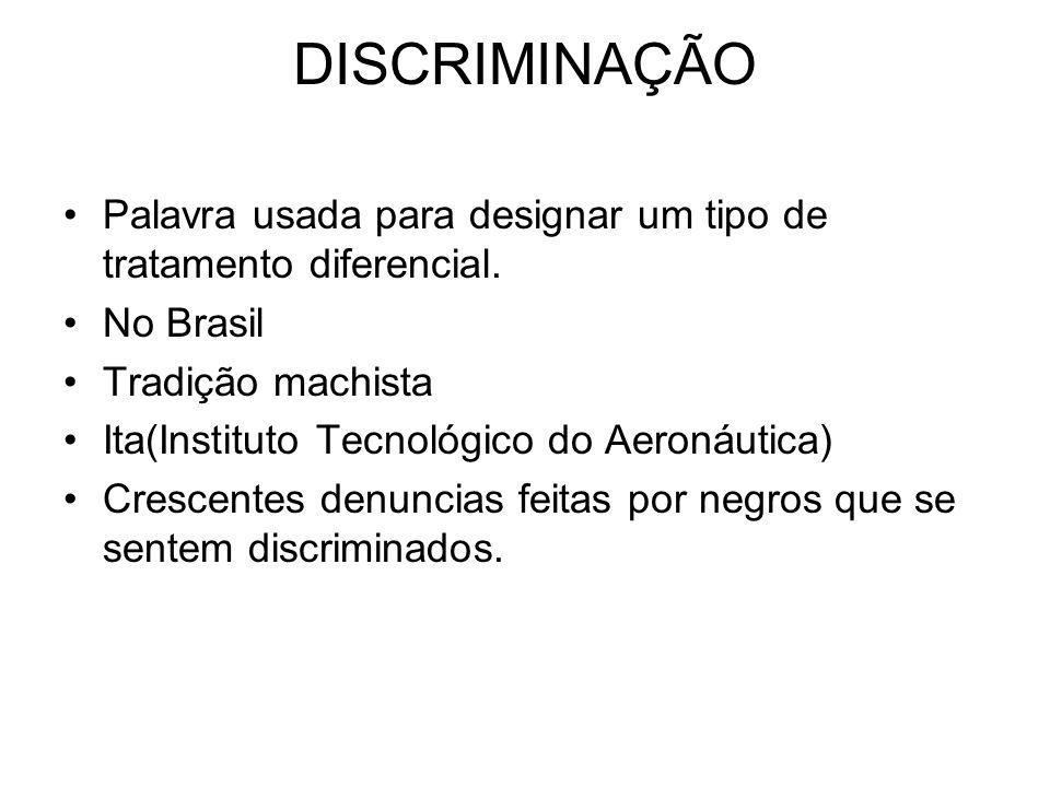 DISCRIMINAÇÃO Palavra usada para designar um tipo de tratamento diferencial. No Brasil. Tradição machista.