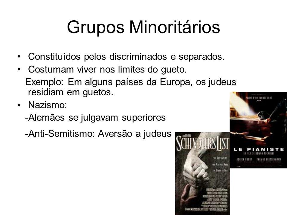 Grupos Minoritários Constituídos pelos discriminados e separados.