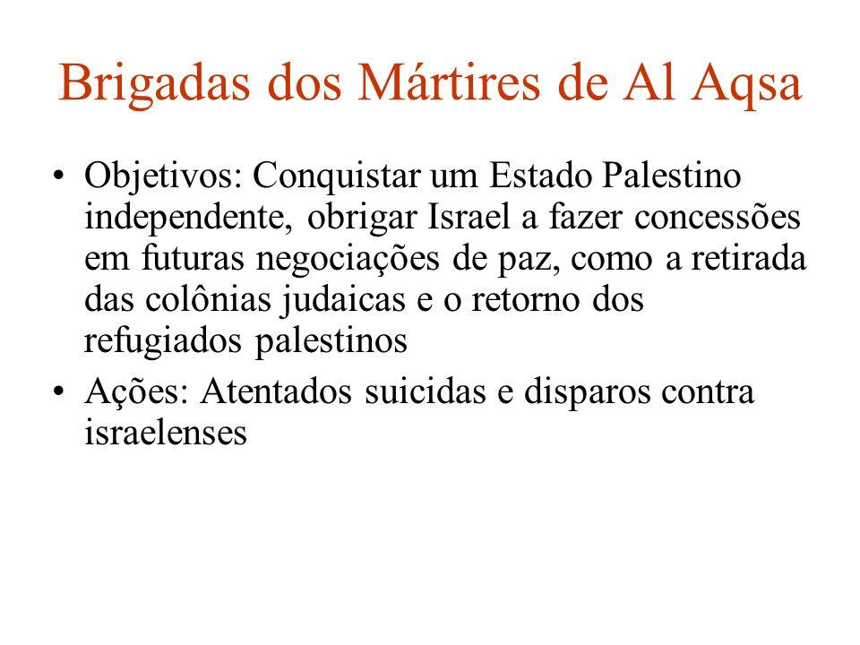 Brigadas dos Mártires de Al Aqsa