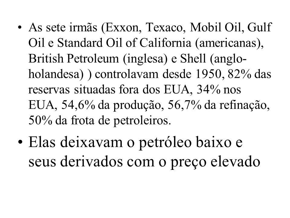 Elas deixavam o petróleo baixo e seus derivados com o preço elevado