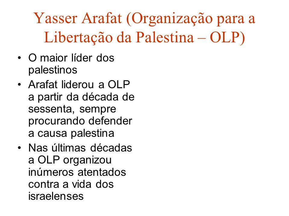 Yasser Arafat (Organização para a Libertação da Palestina – OLP)