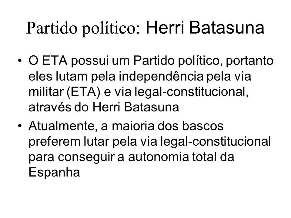 Partido político: Herri Batasuna