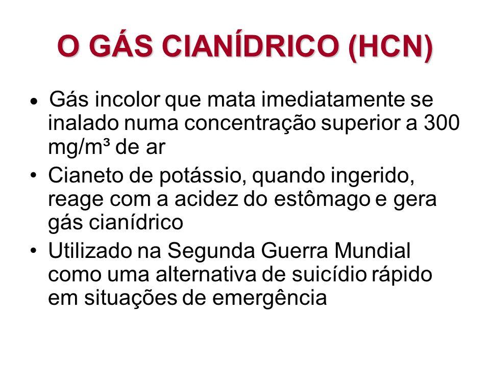 O GÁS CIANÍDRICO (HCN) · Gás incolor que mata imediatamente se inalado numa concentração superior a 300 mg/m³ de ar.