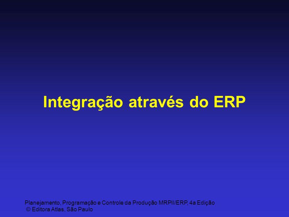 Integração através do ERP