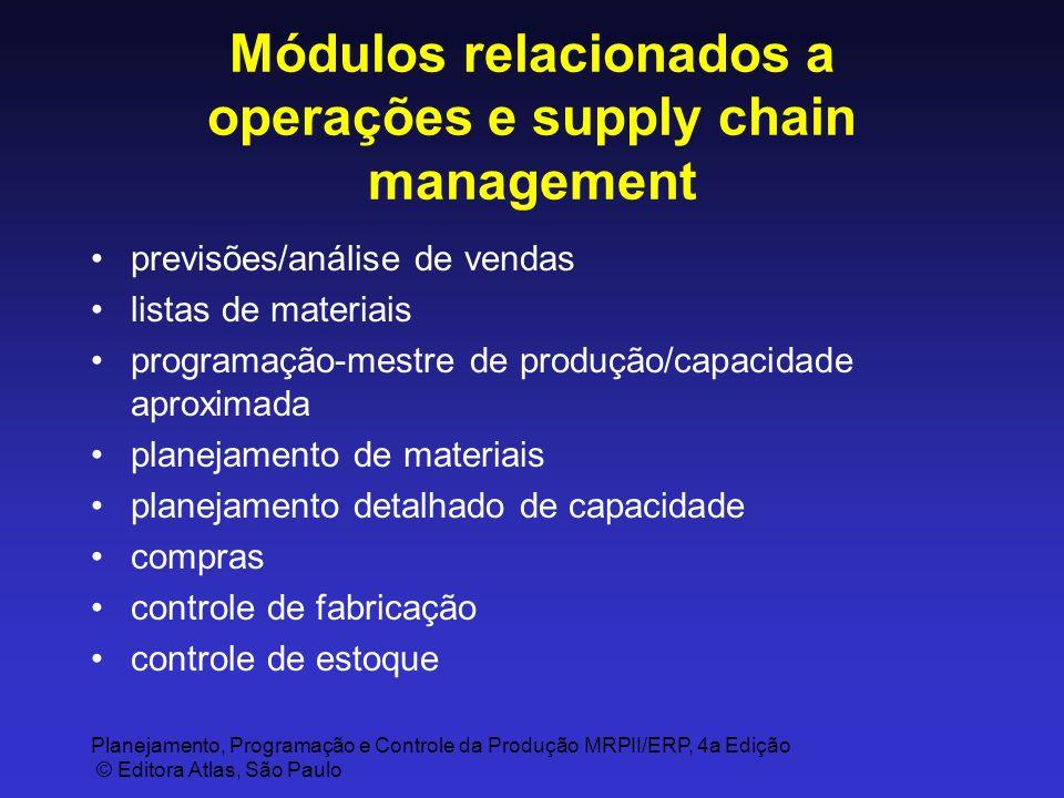 Módulos relacionados a operações e supply chain management