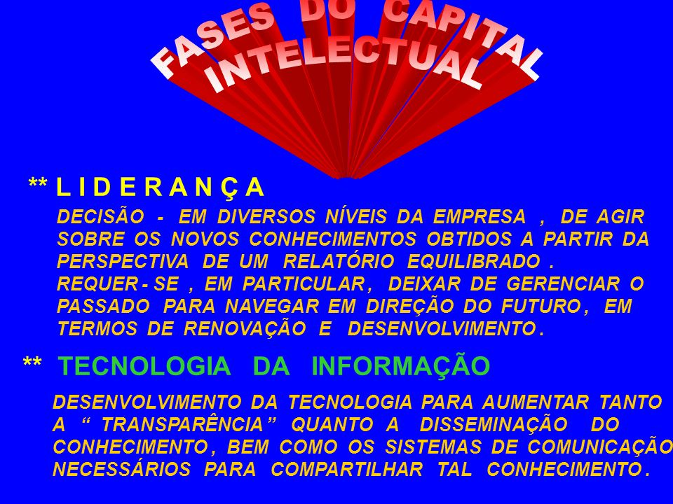 FASES DO CAPITAL INTELECTUAL