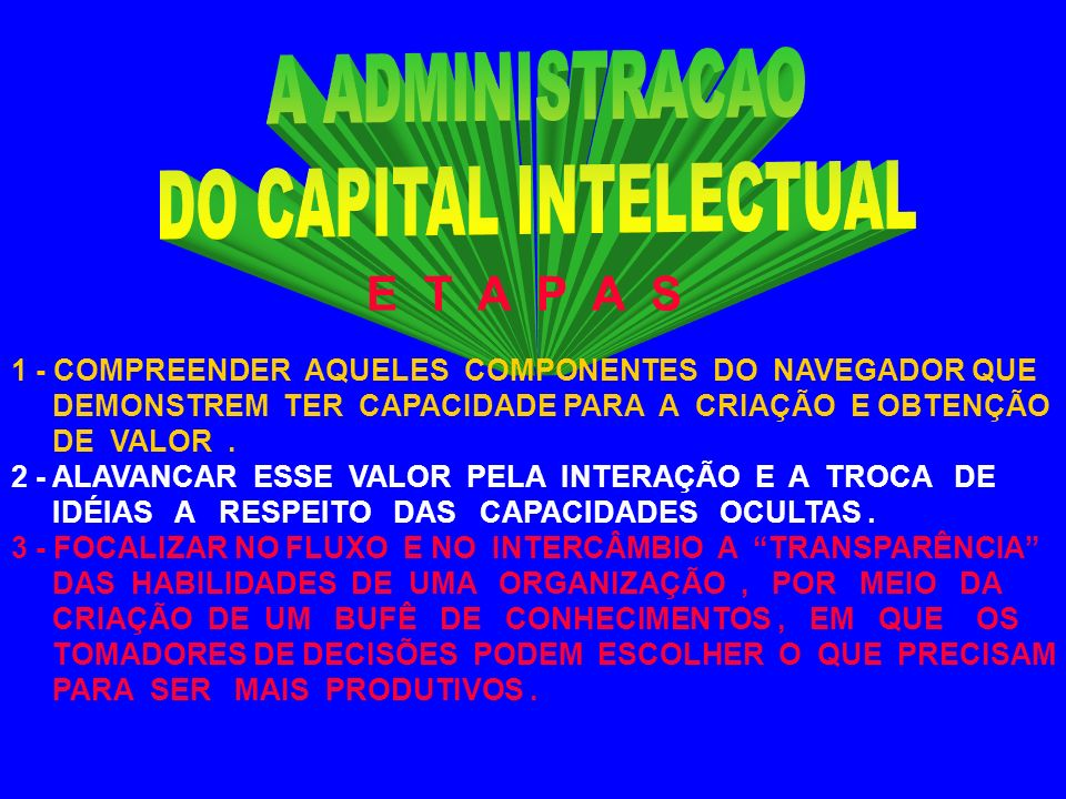 DO CAPITAL INTELECTUAL