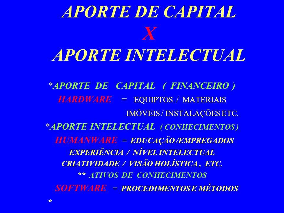 APORTE DE CAPITAL X APORTE INTELECTUAL