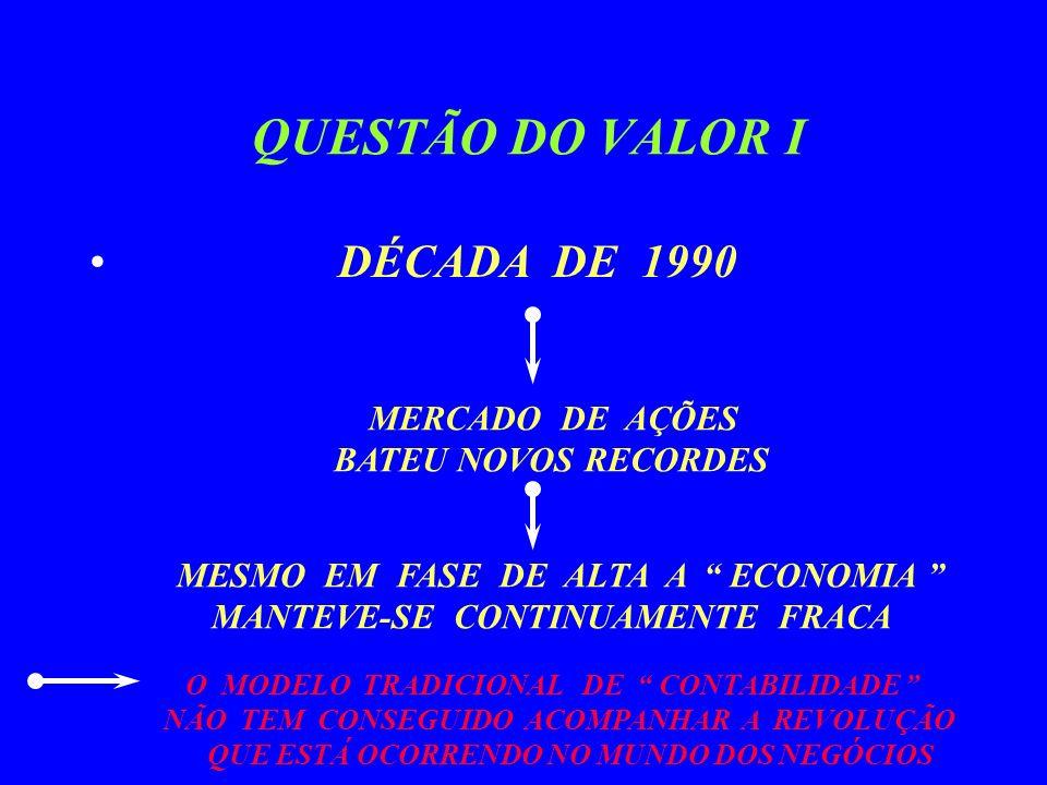 QUESTÃO DO VALOR I DÉCADA DE 1990 MERCADO DE AÇÕES