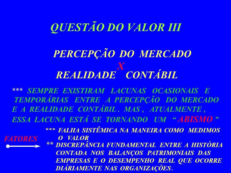 QUESTÃO DO VALOR III PERCEPÇÃO DO MERCADO X REALIDADE CONTÁBIL