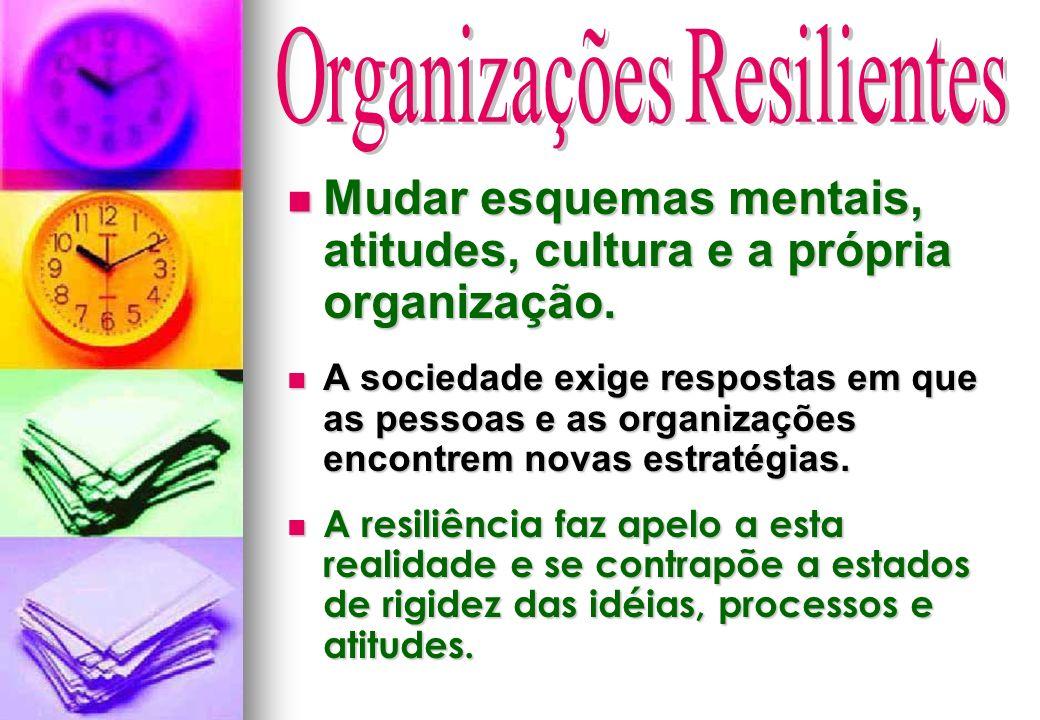 Organizações Resilientes