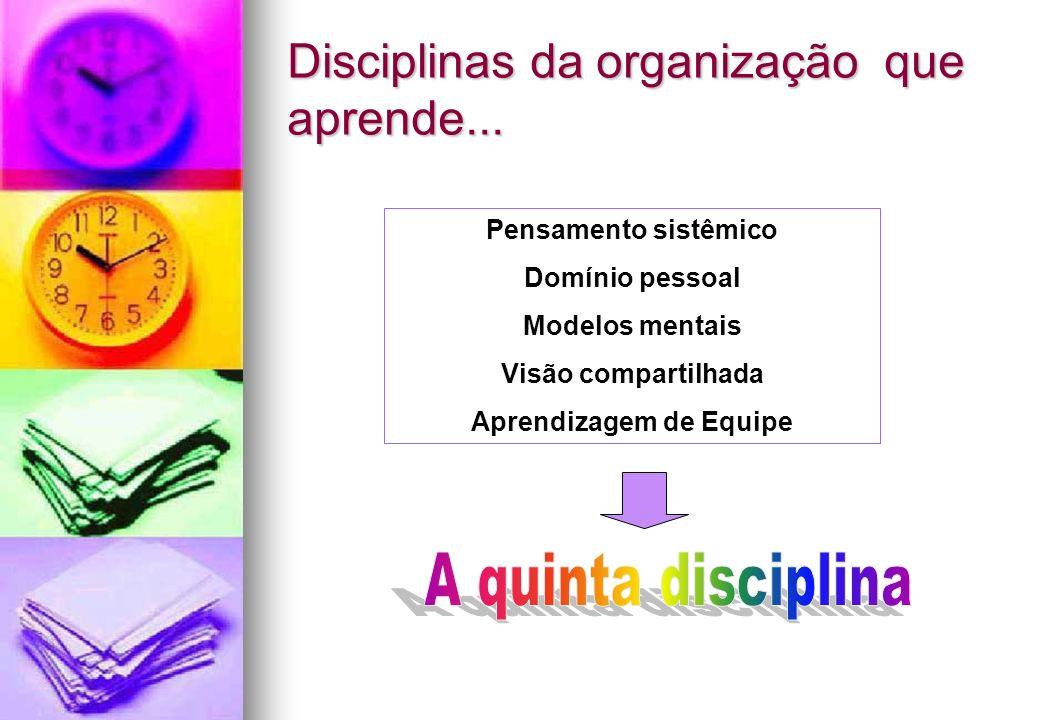 Disciplinas da organização que aprende...