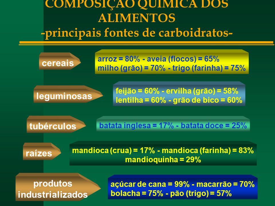 COMPOSIÇÃO QUÍMICA DOS ALIMENTOS -principais fontes de carboidratos-