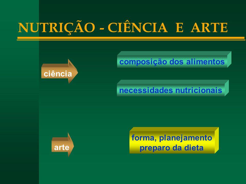 NUTRIÇÃO - CIÊNCIA E ARTE